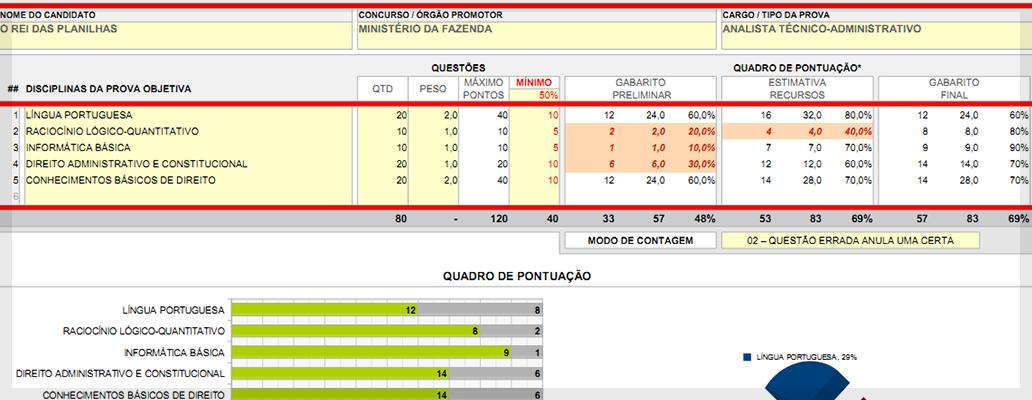 Controle interno estudo de caso referente ao contas a pagar e receber das empresas dt pizzas e massas lt 5