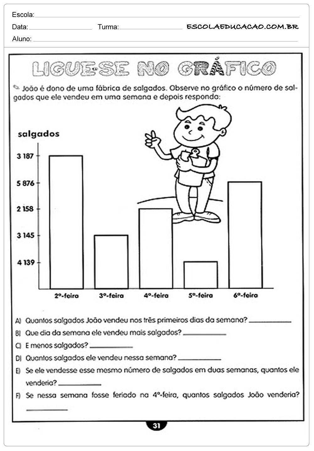 Atividades de Matemática 4º ano – Ligue-se no gráfico