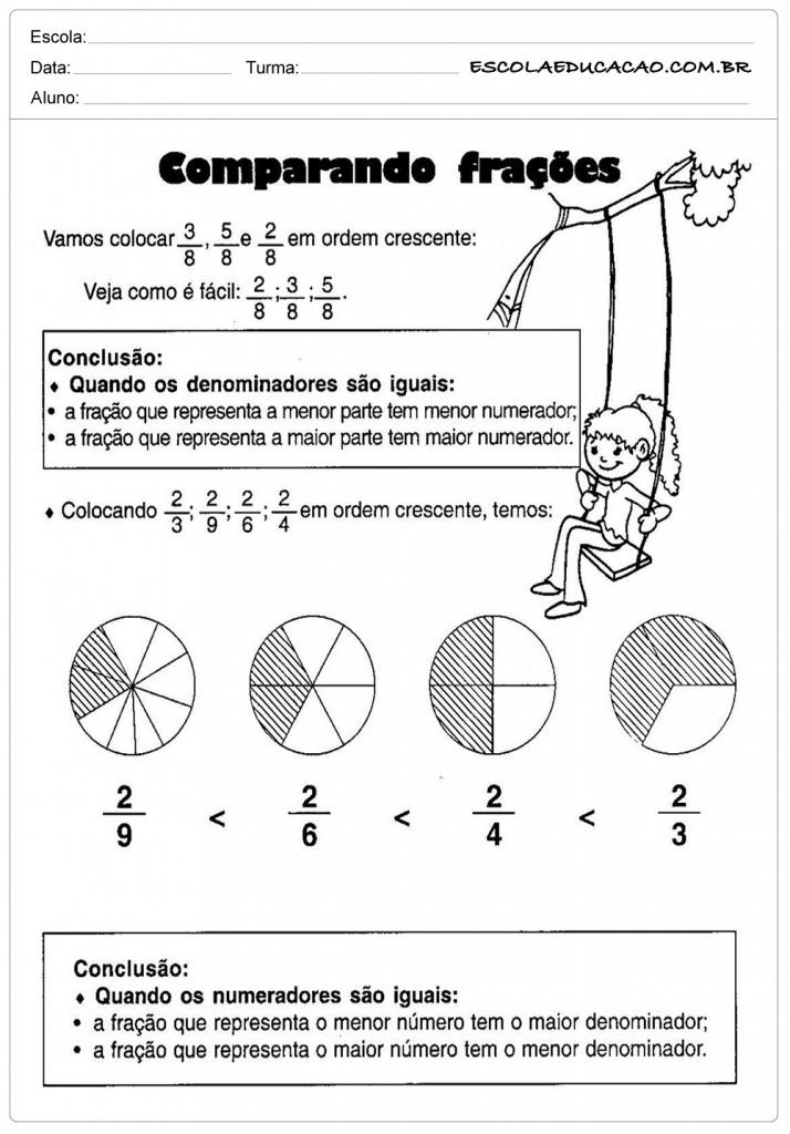 Atividades de Matemática - Comparando Frações