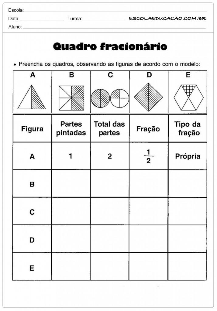 Atividades de Matemática - Quadro Fracionário