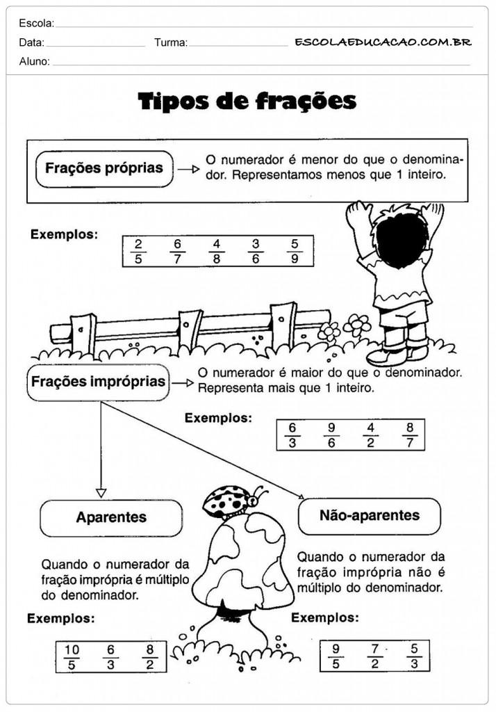 Atividades de Matemática - Tipos de Frações