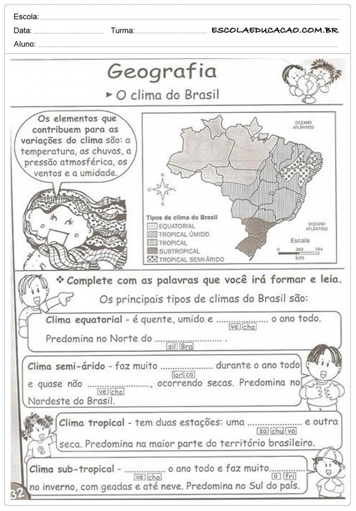 O Clima do Brasil