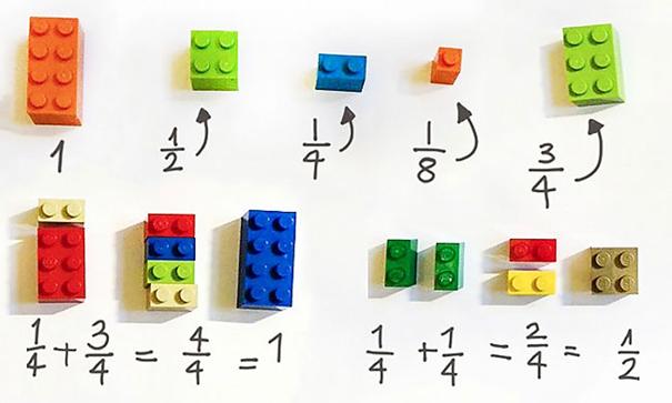 Ensinando Matemática com LEGOs