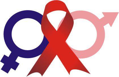 Luta Contra o HIV