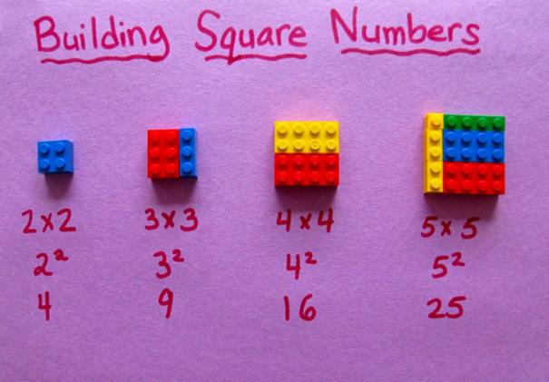 Multiplicação com LEGOs
