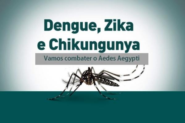 Atividades educativas Zika Virus, Chikungunya e Dengue