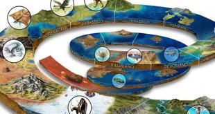 Escala Geológica