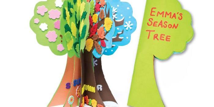 Recortes com Árvores