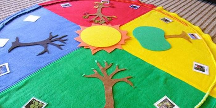 Projeto de cores e fotos representando as estações do ano