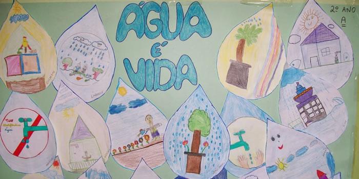 Mural sobre a água para fazer com os alunos