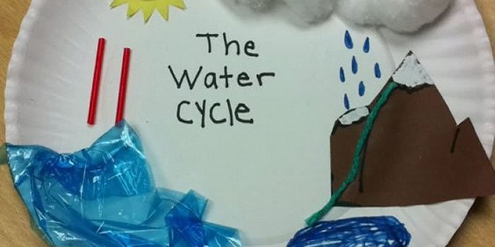 Ensinando sobre o ciclo da água