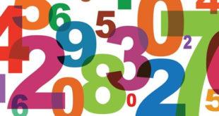 Atividades números ordinais 3º ano ensino fundamental