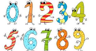 Atividades com números ordinais em inglês