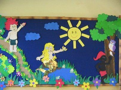 Projeto Folclore - Decoração para sala de aula