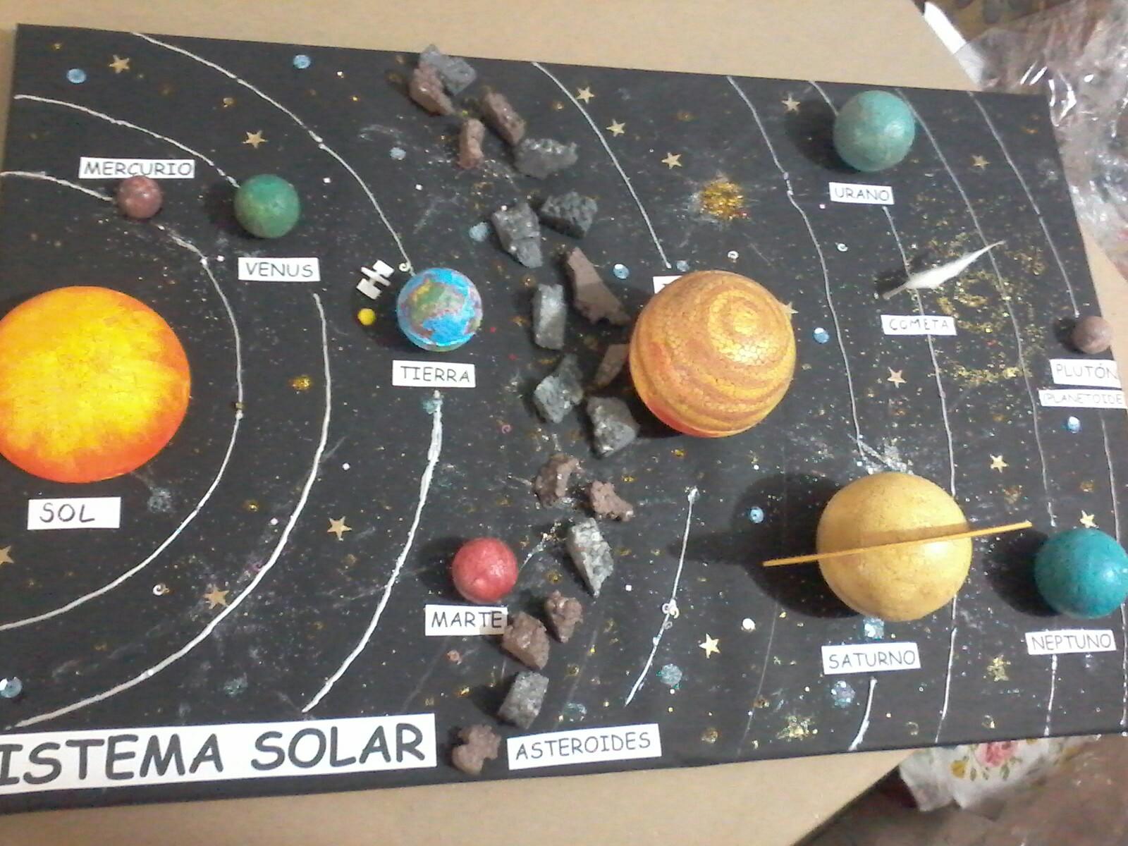 Projeto Sistema Solar - Maquete sobre sistema solar