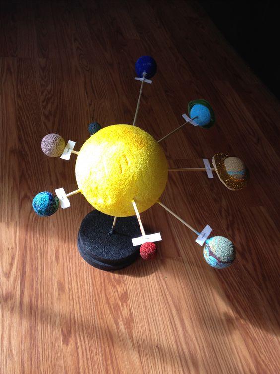 Projeto Sistema Solar - Todos os planetas e a distancia até o sol