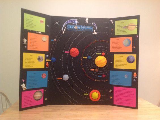 Projeto Sistema Solar - Exposição solar