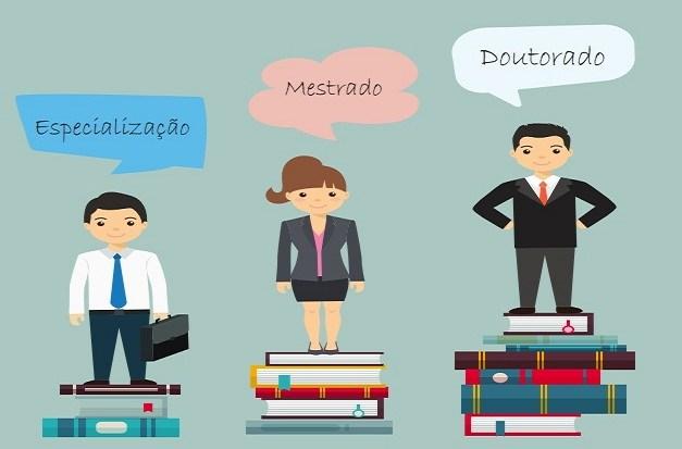 Qual a diferença entre especialização, mestrado, doutorado e MBA?