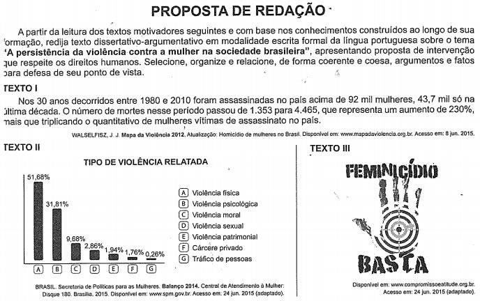 persistência da violência contra a mulher na sociedade brasileira - Enem 2015