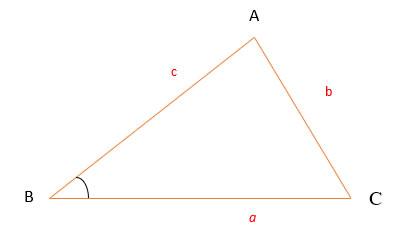 Área do Triângulo em função dos lados