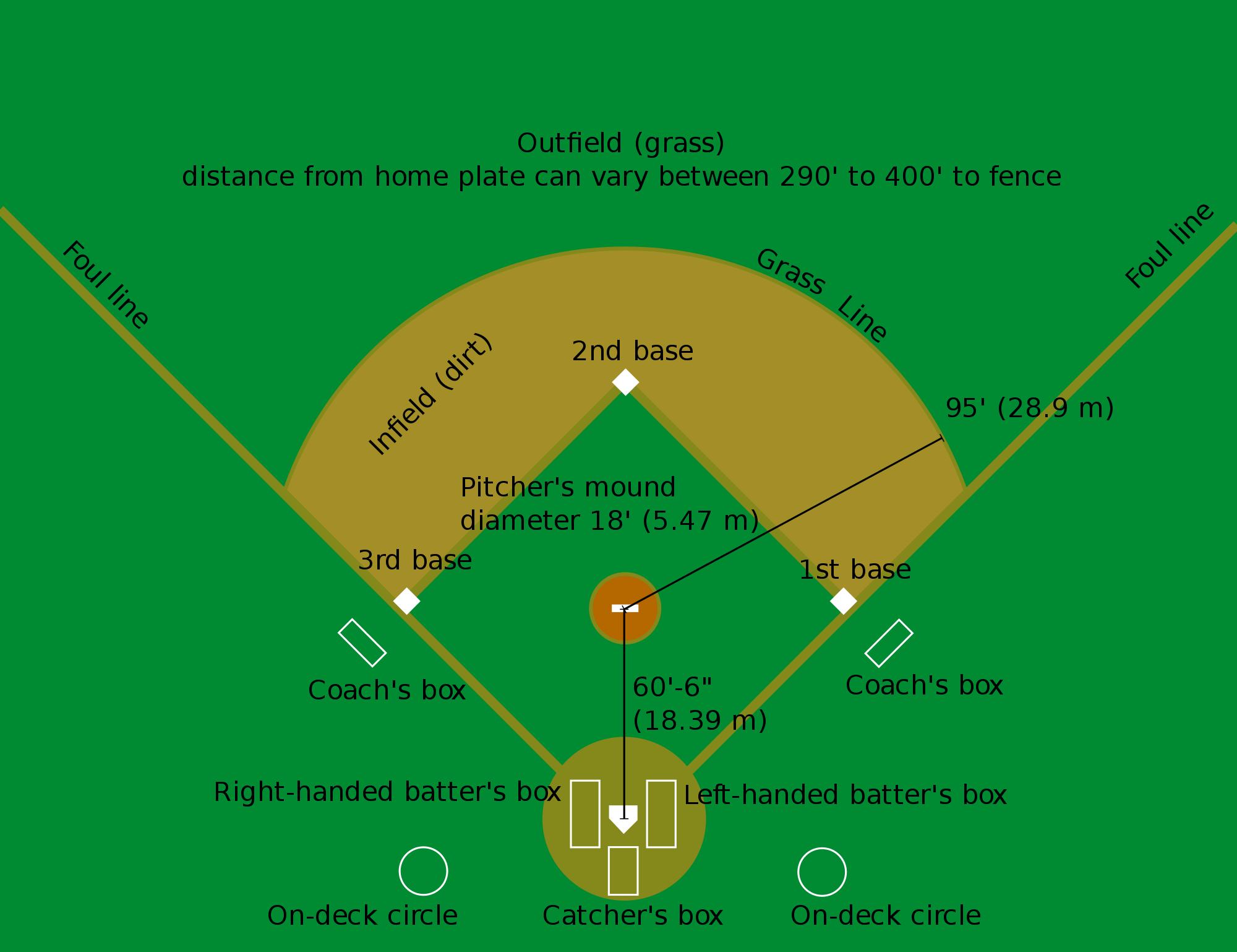 Campo de Beisebol