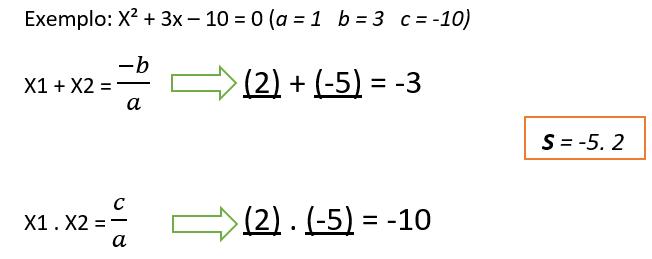 Exemplo de Coeficientes e Raízes - Girard - Exercícios