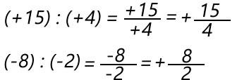 Exemplos de Números Racionais Positivos