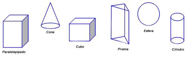 Diferentes formas Geométricas