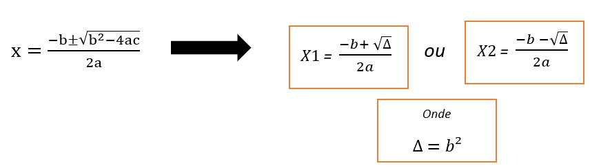 Fórmula Equação de 2º Grau - Bhaskara