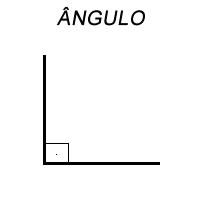 Geometria Plana: ângulo