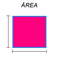Geometria Plana: Área