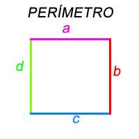 Geometria Plana: Perímetro