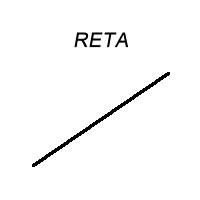 Geometria Plana: Reta