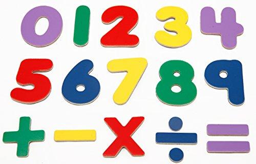 Tudo sobre Números Irracionais