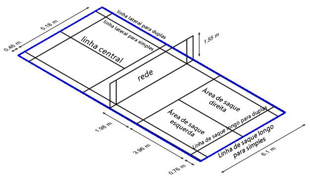 Dimensões de uma quadra de quadra de badminton