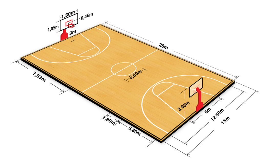 Quadra de basquetebol e suas medidas