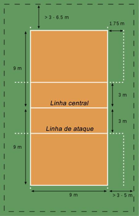 Medidas de uma quadra de Voleibol