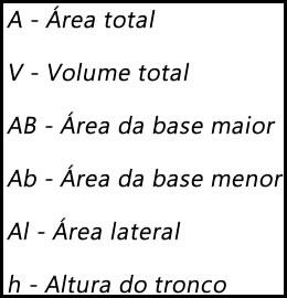 Informação sobre siglas tronco da pirâmide