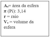 Quadro para orientação fórmula da esfera