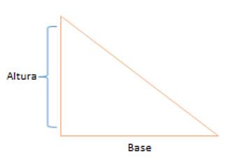 Figura Geométrica: Triângulo