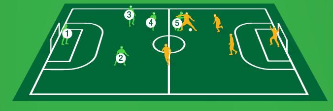 Ilustração de futebol de 5
