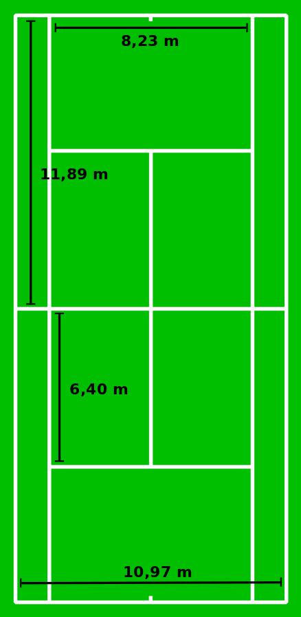 Medidas da quadra de tênis