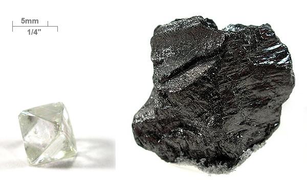 Elemento Químico - Carbono