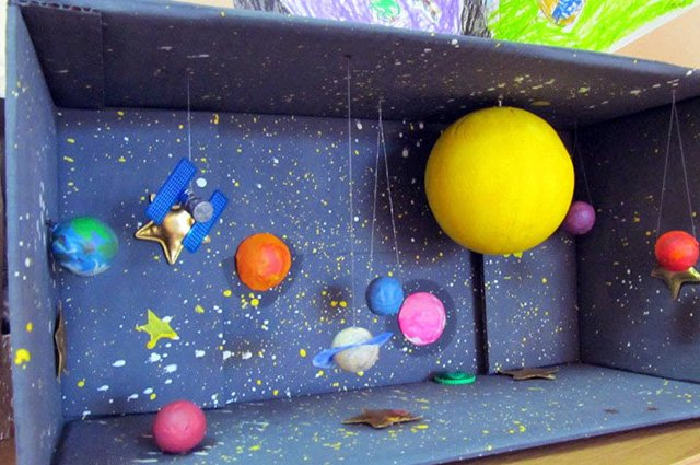 Maquete de Sistema Solar