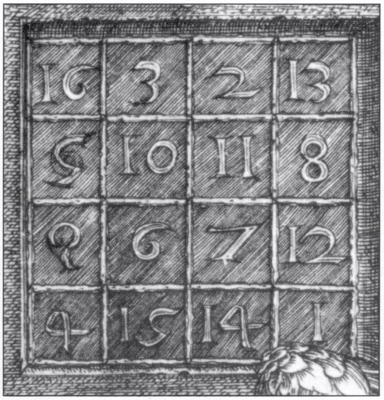 Origem do quadrado mágico