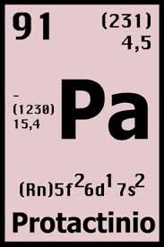 Protactínio - Símbolo elemento químico