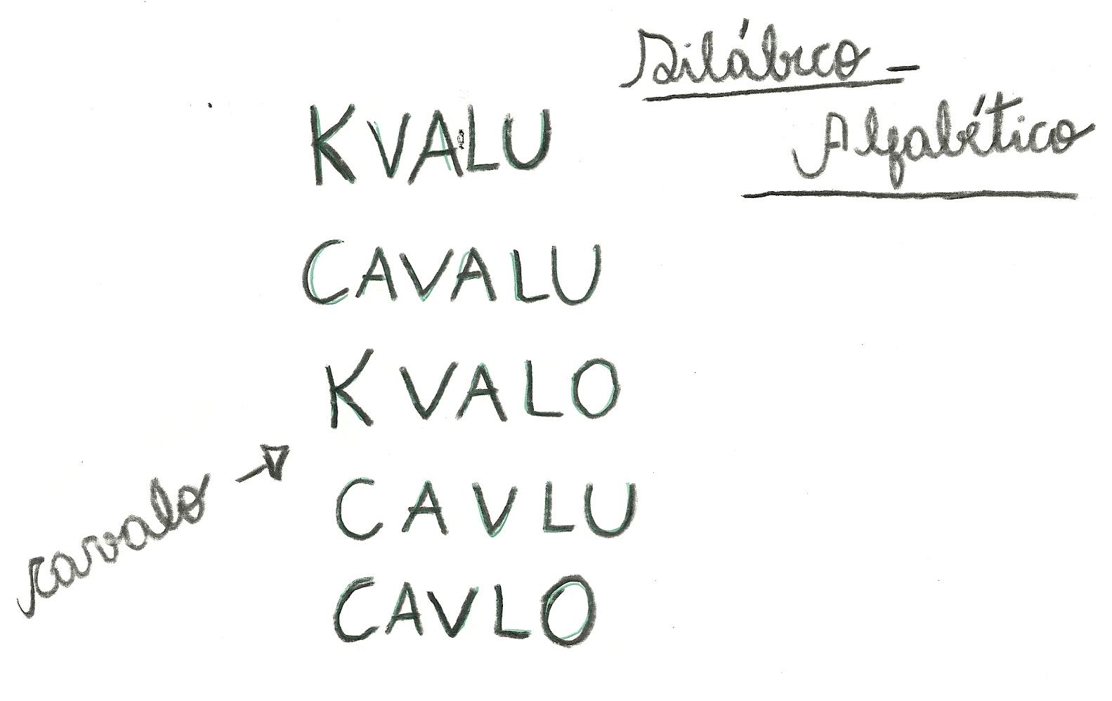 Silábico alfabético