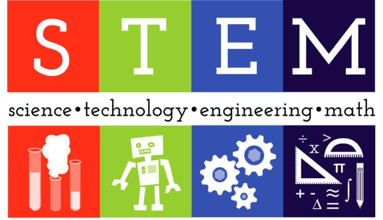 O que é o STEM? Como aplicar em sala de aula