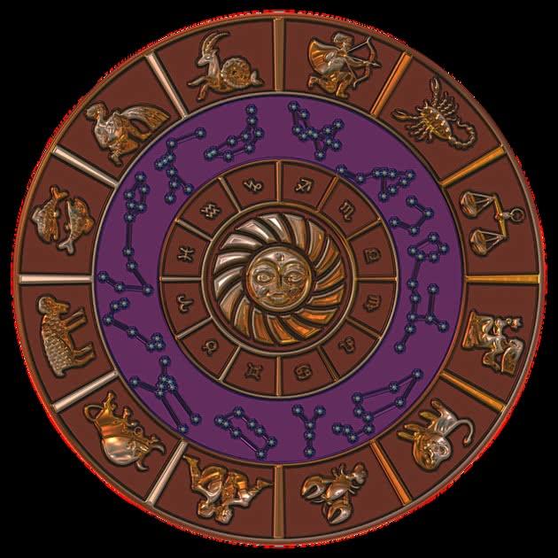 Mandala Astrológica