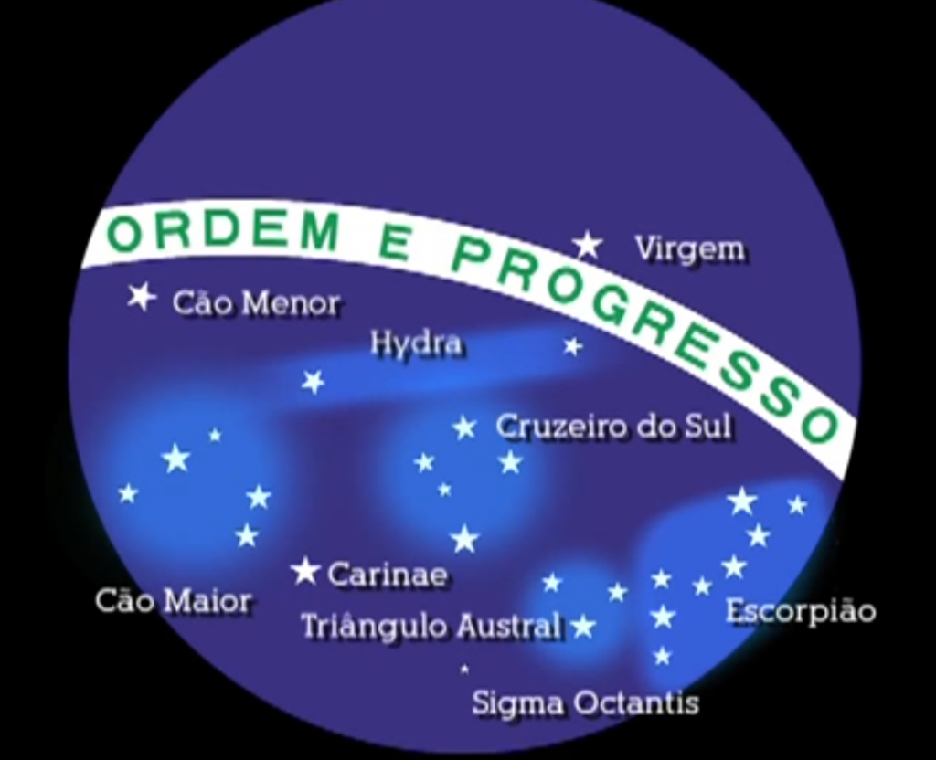 constelações bandeira do Brasil